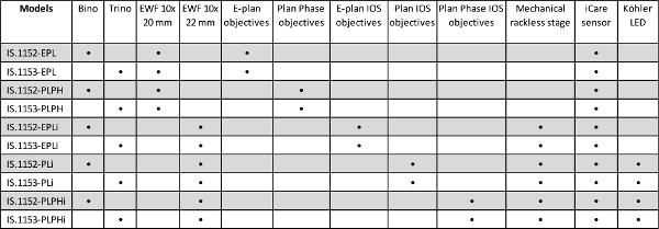 Model_table